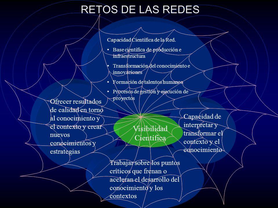 RETOS DE LAS REDES Capacidad Científica de la Red.