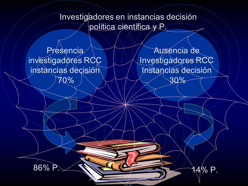 Investigadores en instancias decisión política científica y P.