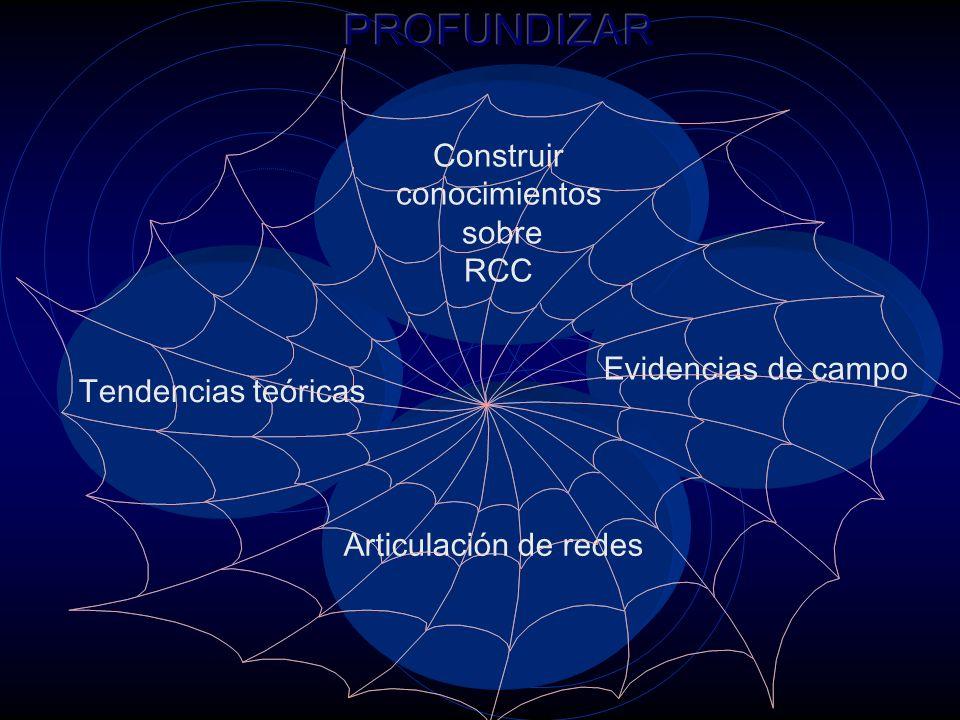 Tendencias teóricas Evidencias de campo Articulación de redes Construir conocimientos sobre RCC