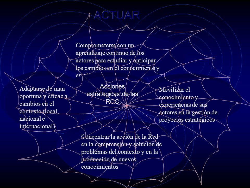 Comprometerse con un aprendizaje continuo de los actores para estudiar y anticipar los cambios en el conocimiento y en el contexto Adaptarse de manera oportuna y eficaz a los cambios en el contexto (local, nacional e internacional) Movilizar el conocimiento y experiencias de sus actores en la gestión de proyectos estratégicos Concentrar la acción de la Red en la comprensión y solución de problemas del contexto y en la producción de nuevos conocimientos Acciones estratégicas de las RCC