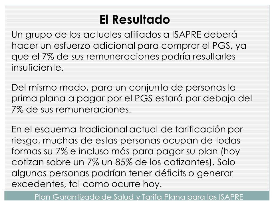 Plan Garantizado de Salud y Tarifa Plana para las ISAPRE Dos temas que la Comisión no resolvió: -El traspaso de beneficiarios de FONASA a ISAPRES (o e