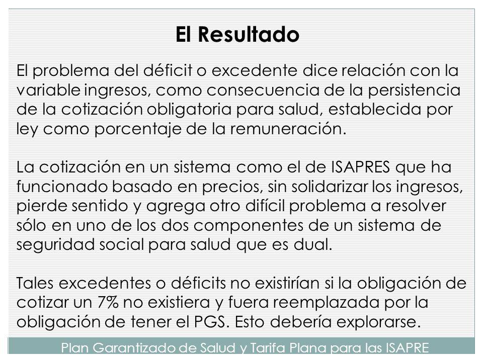 Plan Garantizado de Salud y Tarifa Plana para las ISAPRE Un grupo de los actuales afiliados a ISAPRE deberá hacer un esfuerzo adicional para comprar el PGS, ya que el 7% de sus remuneraciones podría resultarles insuficiente.
