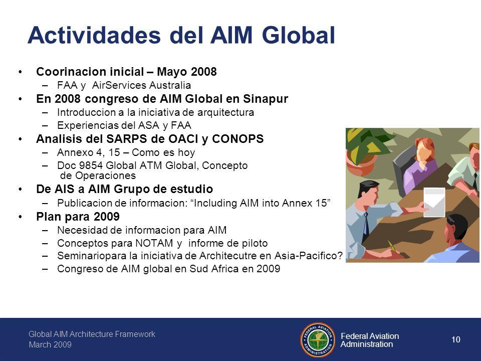10 Federal Aviation Administration Global AIM Architecture Framework March 2009 Actividades del AIM Global Coorinacion inicial – Mayo 2008 –FAA y AirS