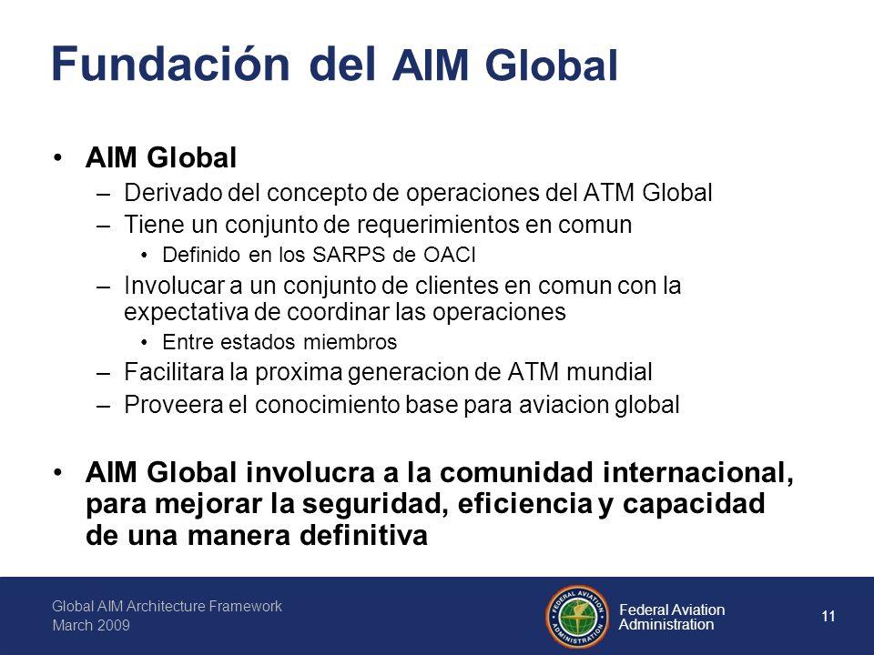 11 Federal Aviation Administration Global AIM Architecture Framework March 2009 Fundación del AIM Global AIM Global –Derivado del concepto de operacio