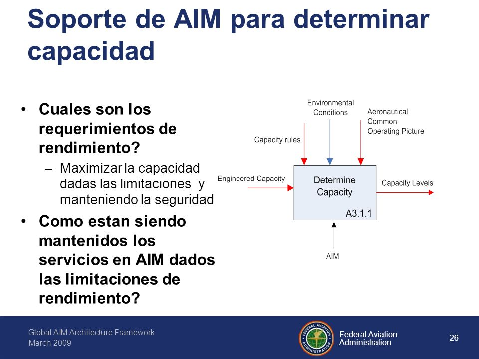 26 Federal Aviation Administration Global AIM Architecture Framework March 2009 Soporte de AIM para determinar capacidad Cuales son los requerimientos de rendimiento.