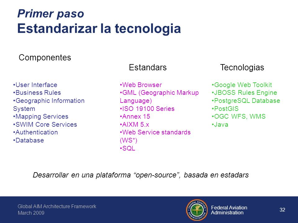 32 Federal Aviation Administration Global AIM Architecture Framework March 2009 Primer paso Estandarizar la tecnologia Componentes User Interface Business Rules Geographic Information System Mapping Services SWIM Core Services Authentication Database Estandars Web Browser GML (Geographic Markup Language) ISO 19100 Series Annex 15 AIXM 5.x Web Service standards (WS*) SQL Tecnologias Google Web Toolkit JBOSS Rules Engine PostgreSQL Database PostGIS OGC WFS, WMS Java Desarrollar en una plataforma open-source, basada en estadars