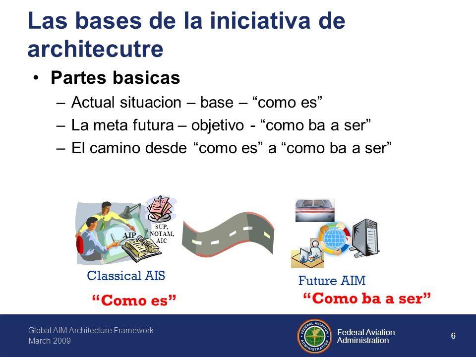 27 Federal Aviation Administration Global AIM Architecture Framework March 2009 Soporte del AIM para determinar capacidad Deveria ser expandido AIM para incluir informacion sobre capacidad.