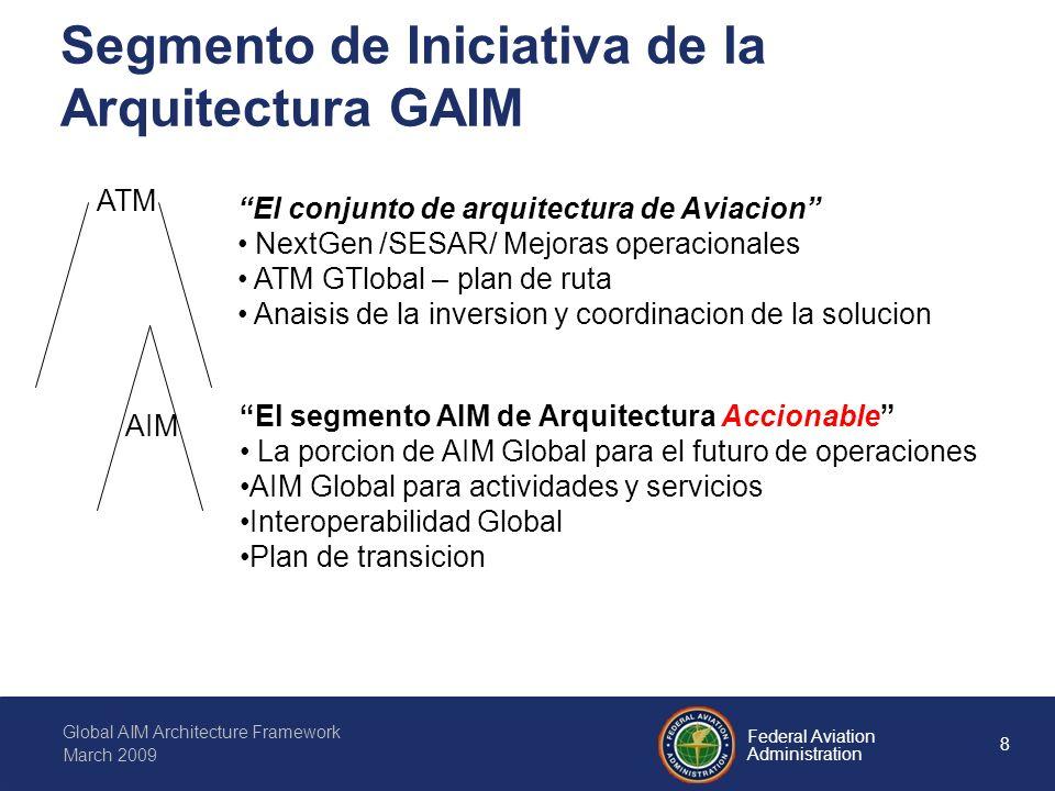 8 Federal Aviation Administration Global AIM Architecture Framework March 2009 Segmento de Iniciativa de la Arquitectura GAIM ATM AIM El conjunto de a