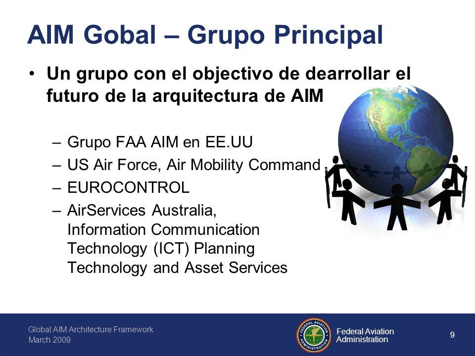 10 Federal Aviation Administration Global AIM Architecture Framework March 2009 Actividades del AIM Global Coorinacion inicial – Mayo 2008 –FAA y AirServices Australia En 2008 congreso de AIM Global en Sinapur –Introduccion a la iniciativa de arquitectura –Experiencias del ASA y FAA Analisis del SARPS de OACI y CONOPS –Annexo 4, 15 – Como es hoy –Doc 9854 Global ATM Global, Concepto de Operaciones De AIS a AIM Grupo de estudio –Publicacion de informacion: Including AIM into Annex 15 Plan para 2009 –Necesidad de informacion para AIM –Conceptos para NOTAM y informe de piloto –Seminariopara la iniciativa de Architecutre en Asia-Pacifico.