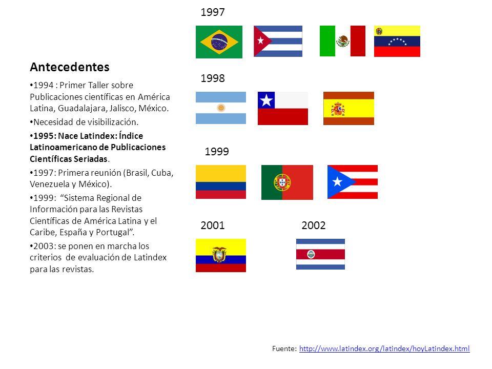 Antecedentes 1994 : Primer Taller sobre Publicaciones científicas en América Latina, Guadalajara, Jalisco, México. Necesidad de visibilización. 1995: