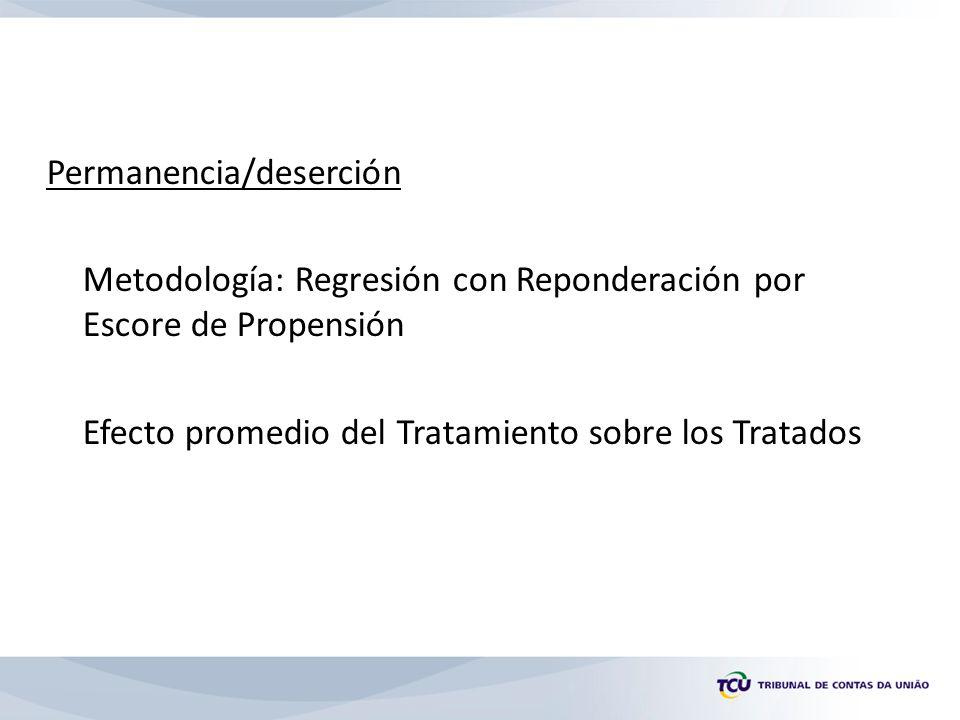 Permanencia/deserción Metodología: Regresión con Reponderación por Escore de Propensión Efecto promedio del Tratamiento sobre los Tratados