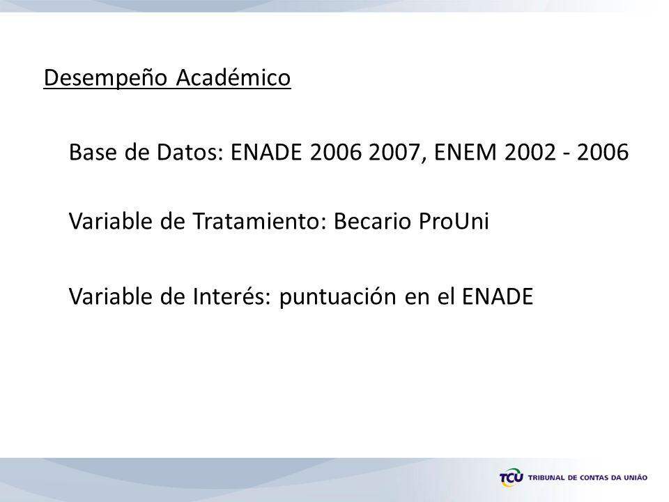 Desempeño Académico Base de Datos: ENADE 2006 2007, ENEM 2002 - 2006 Variable de Tratamiento: Becario ProUni Variable de Interés: puntuación en el ENADE
