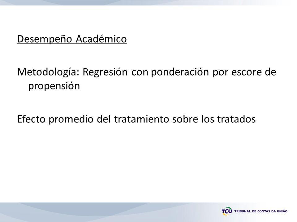 Desempeño Académico Metodología: Regresión con ponderación por escore de propensión Efecto promedio del tratamiento sobre los tratados