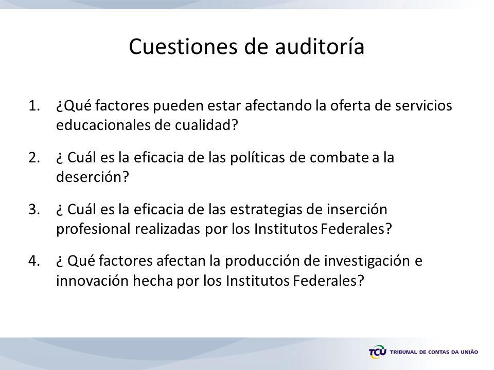 Cuestiones de auditoría 1.¿Qué factores pueden estar afectando la oferta de servicios educacionales de cualidad.