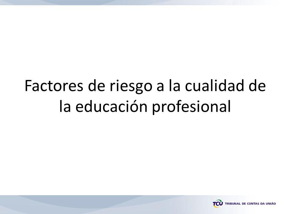 Factores de riesgo a la cualidad de la educación profesional