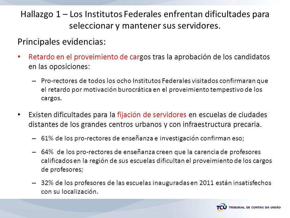 Hallazgo 1 – Los Institutos Federales enfrentan dificultades para seleccionar y mantener sus servidores.