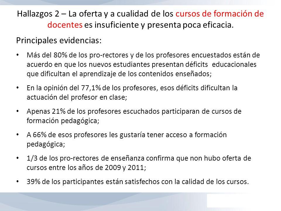 Hallazgos 2 – La oferta y a cualidad de los cursos de formación de docentes es insuficiente y presenta poca eficacia.