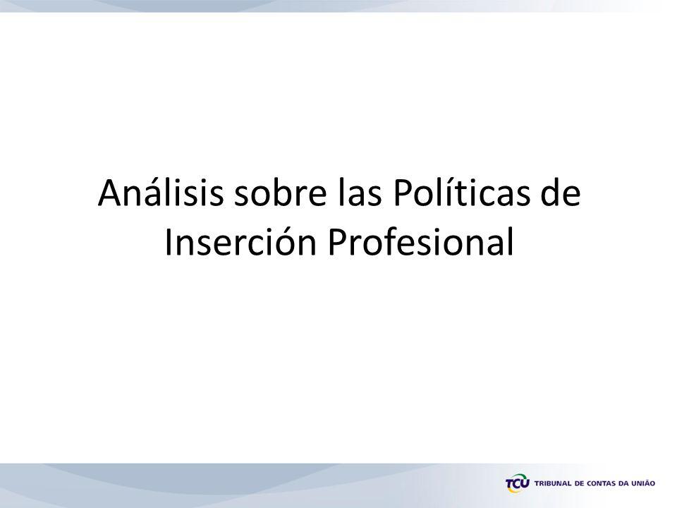 Análisis sobre las Políticas de Inserción Profesional
