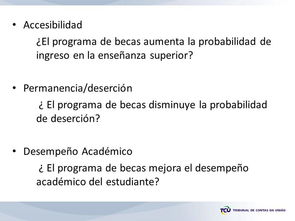 Accesibilidad ¿El programa de becas aumenta la probabilidad de ingreso en la enseñanza superior.