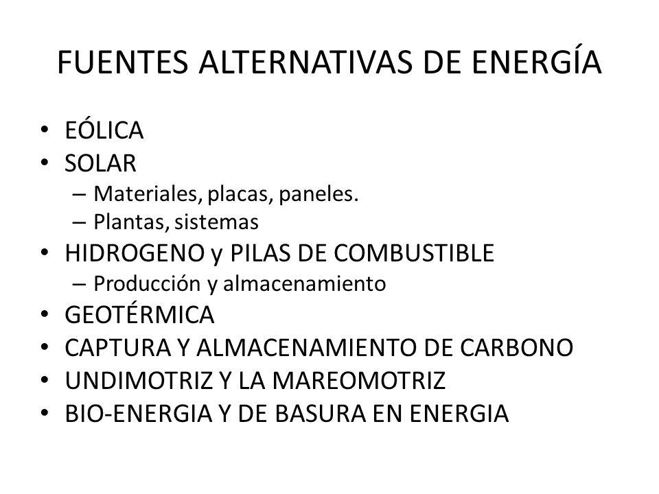 FUENTES ALTERNATIVAS DE ENERGÍA EÓLICA SOLAR – Materiales, placas, paneles. – Plantas, sistemas HIDROGENO y PILAS DE COMBUSTIBLE – Producción y almace