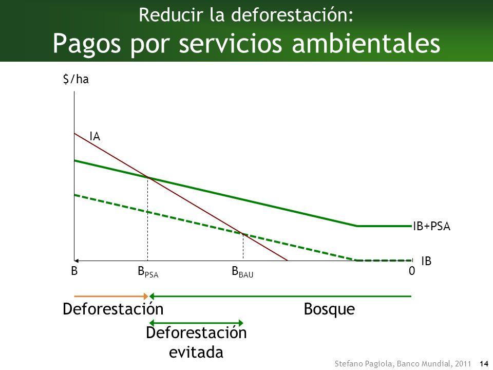 Stefano Pagiola, Banco Mundial, 2011 14 B PSA IB+PSA DeforestaciónBosque DeforestaciónBosque Deforestación evitada Reducir la deforestación: Pagos por servicios ambientales IA IB BB BAU $/ha 0
