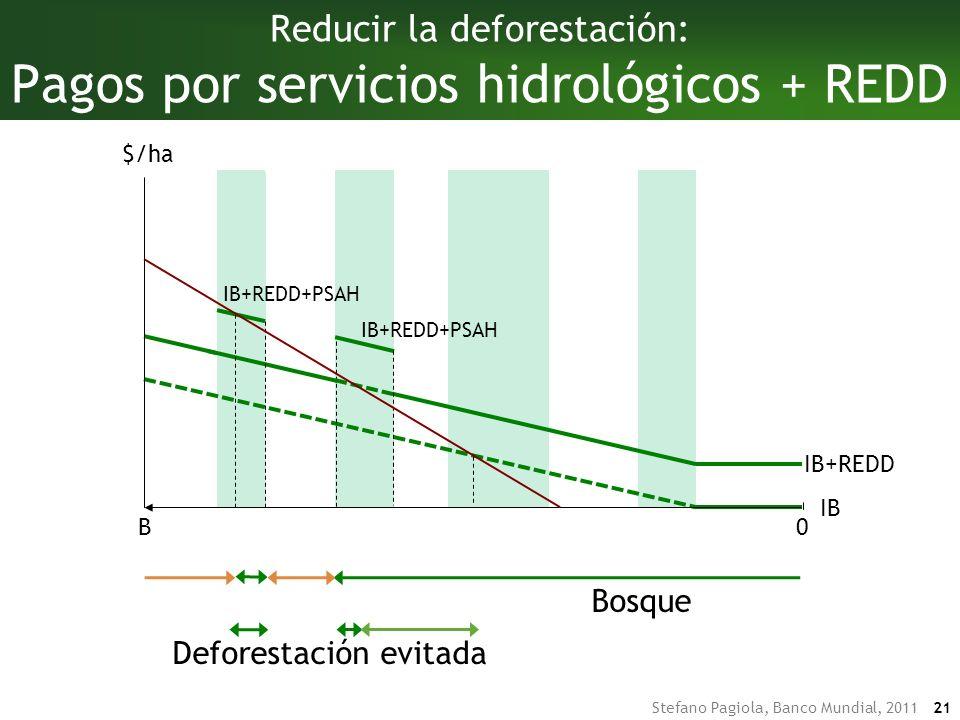 Stefano Pagiola, Banco Mundial, 2011 21 IB+REDD IB+REDD+PSAH Reducir la deforestación: Pagos por servicios hidrológicos + REDD IB B $/ha 0 Deforestación Bosque Deforestación evitada DeforestaciónBosque Deforestación evitada