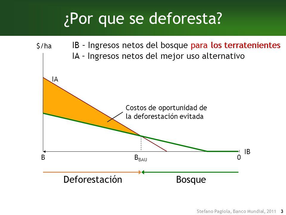 Stefano Pagiola, Banco Mundial, 2011 3 Bosque B BAU DeforestaciónBosque Costos de oportunidad de la deforestación evitada ¿Por que se deforesta.