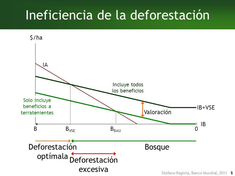 Stefano Pagiola, Banco Mundial, 2011 5 Incluye todos los beneficios DeforestaciónBosque Deforestación optímala Bosque Deforestación excesiva Ineficiencia de la deforestación IA IB BB BAU $/ha 0 B VSE IB+VSE Valoración Solo incluye beneficios a terratenientes