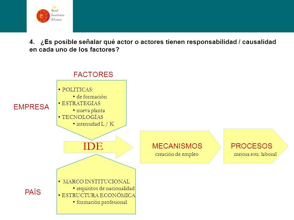 4. ¿Es posible señalar qué actor o actores tienen responsabilidad / causalidad en cada uno de los factores? MECANISMOSPROCESOS POLITICAS: de formación