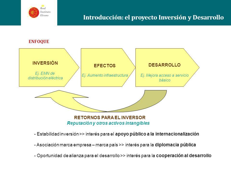 INVERSIÓN Ej. EMN de distribución eléctrica EFECTOS Ej.