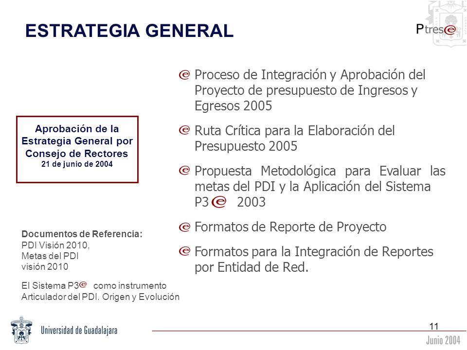 11 Proceso de Integración y Aprobación del Proyecto de presupuesto de Ingresos y Egresos 2005 Ruta Crítica para la Elaboración del Presupuesto 2005 Pr