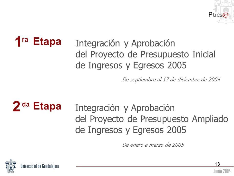 13 1 ra Etapa 2 da Etapa Integración y Aprobación del Proyecto de Presupuesto Inicial de Ingresos y Egresos 2005 Integración y Aprobación del Proyecto