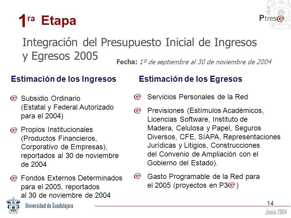 14 1 ra Etapa Integración del Presupuesto Inicial de Ingresos y Egresos 2005 1º de septiembre al 30 de noviembre de 2004Fecha: Estimación de los Ingre