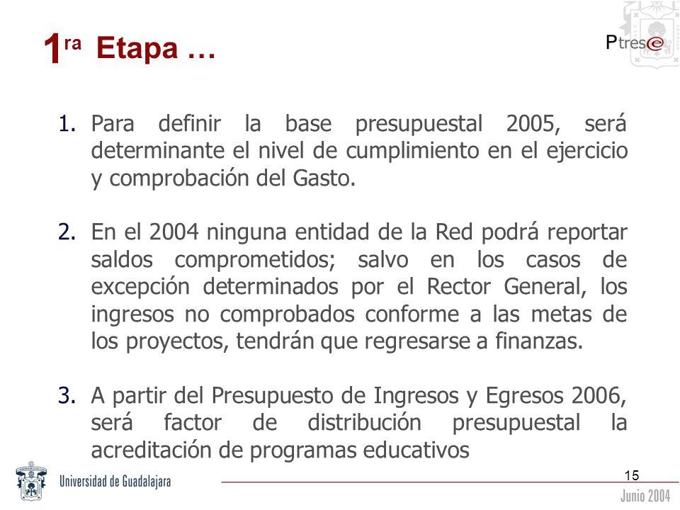 15 1 ra Etapa … 1.Para definir la base presupuestal 2005, será determinante el nivel de cumplimiento en el ejercicio y comprobación del Gasto. 2.En el