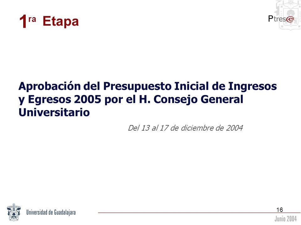 16 Aprobación del Presupuesto Inicial de Ingresos y Egresos 2005 por el H. Consejo General Universitario Del 13 al 17 de diciembre de 2004 1 ra Etapa