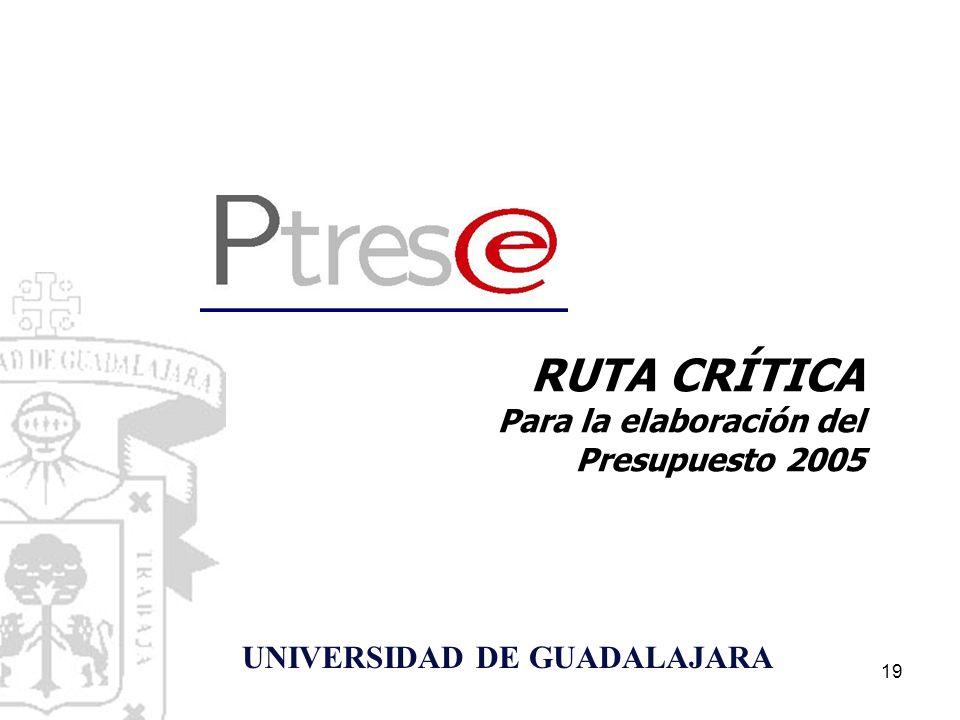 19 RUTA CRÍTICA Para la elaboración del Presupuesto 2005 UNIVERSIDAD DE GUADALAJARA