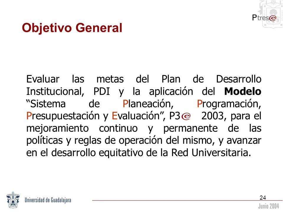 24 Objetivo General Evaluar las metas del Plan de Desarrollo Institucional, PDI y la aplicación del Modelo Sistema de Planeación, Programación, Presup