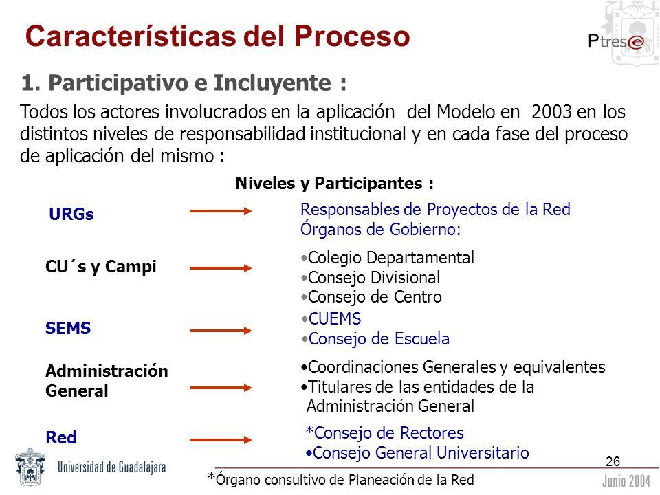 26 Características del Proceso 1. Participativo e Incluyente : Todos los actores involucrados en la aplicación del Modelo en 2003 en los distintos niv