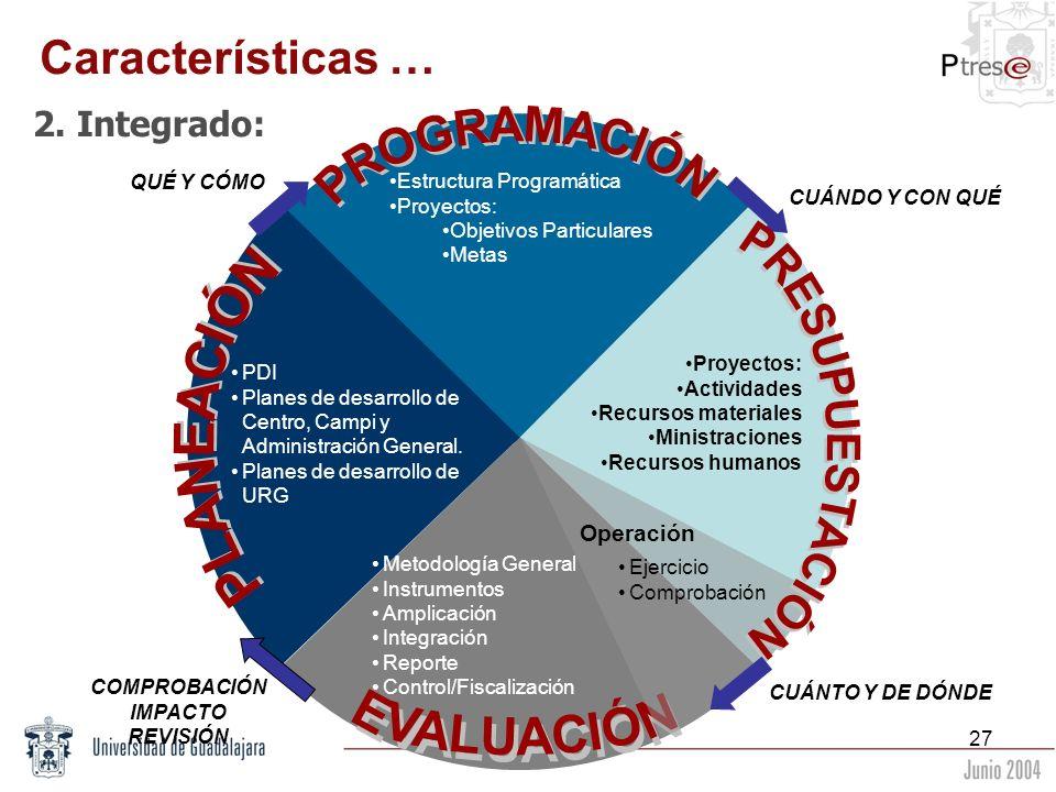 27 Características … 2. Integrado: QUÉ Y CÓMO CUÁNDO Y CON QUÉ COMPROBACIÓN IMPACTO REVISIÓN PDI Planes de desarrollo de Centro, Campi y Administració