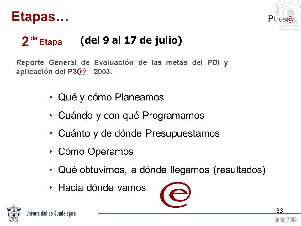 33 (del 9 al 17 de julio) 2 da Etapa Etapas… Reporte General de Evaluación de las metas del PDI y aplicación del P3 2003. Qué y cómo Planeamos Cuándo