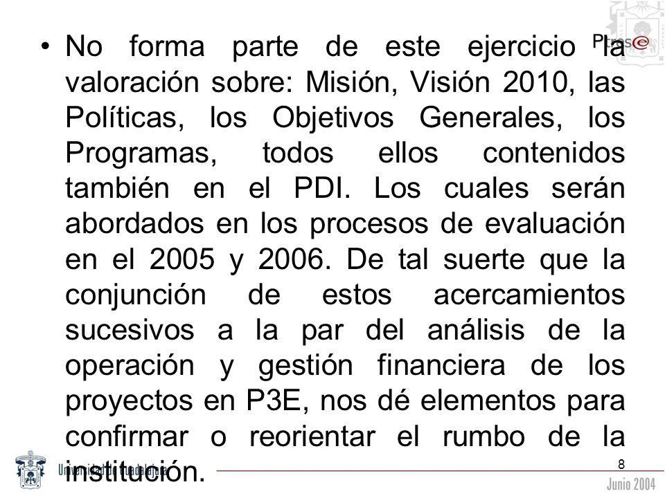 8 No forma parte de este ejercicio la valoración sobre: Misión, Visión 2010, las Políticas, los Objetivos Generales, los Programas, todos ellos conten