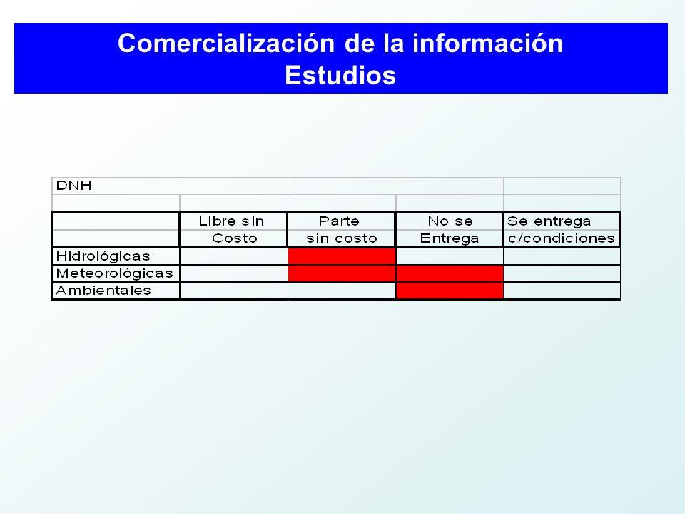 Comercialización de la información Estudios