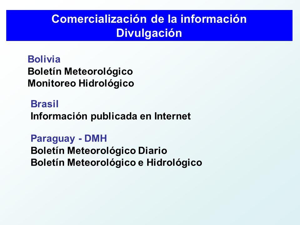 Comercialización de la información Divulgación Bolivia Boletín Meteorológico Monitoreo Hidrológico Brasil Información publicada en Internet Paraguay - DMH Boletín Meteorológico Diario Boletín Meteorológico e Hidrológico