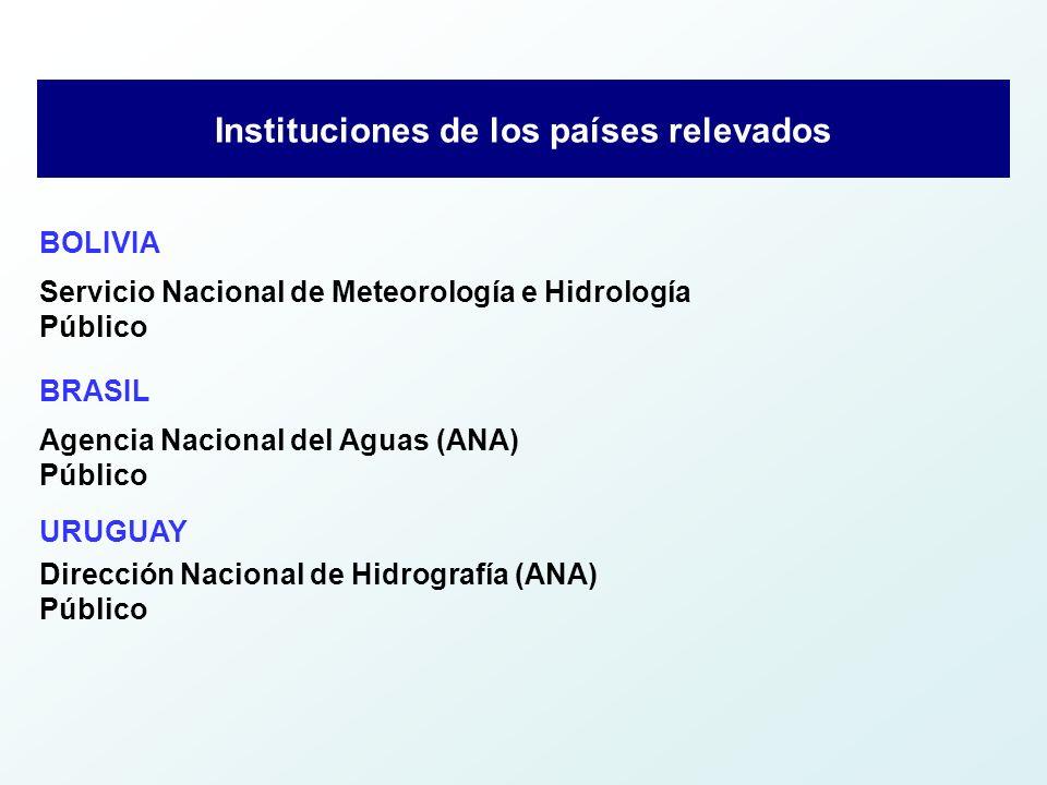 Instituciones de los países relevados BOLIVIA Servicio Nacional de Meteorología e Hidrología Público BRASIL Agencia Nacional del Aguas (ANA) Público URUGUAY Dirección Nacional de Hidrografía (ANA) Público