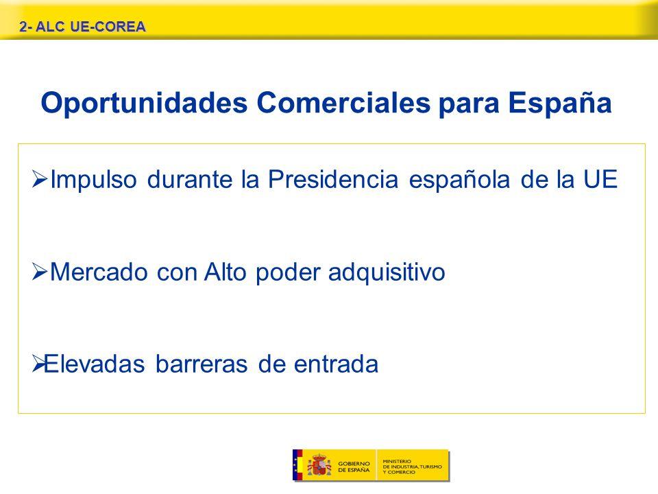 Impulso durante la Presidencia española de la UE Mercado con Alto poder adquisitivo Elevadas barreras de entrada Oportunidades Comerciales para España