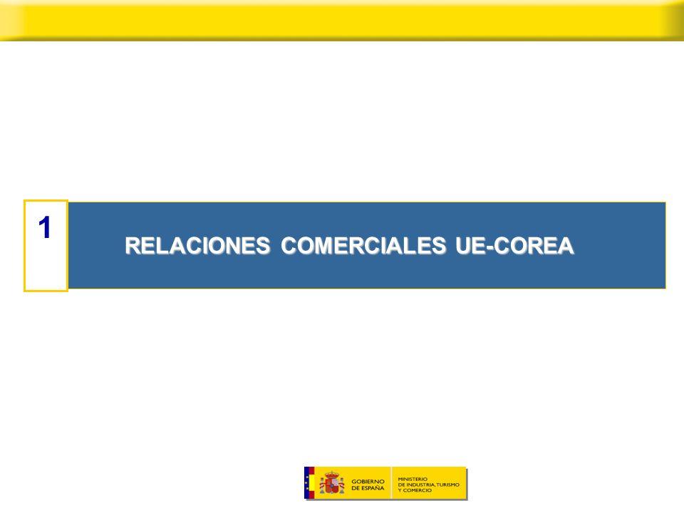 1 RELACIONES COMERCIALES UE-COREA