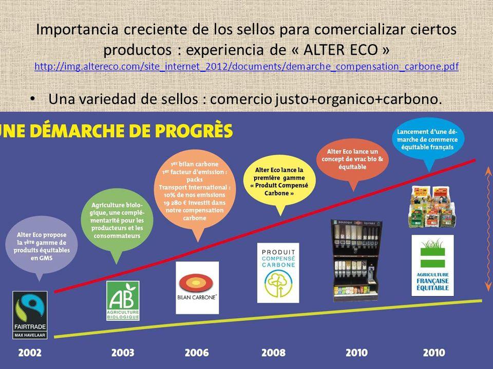 Importancia creciente de los sellos para comercializar ciertos productos : experiencia de « ALTER ECO » http://img.altereco.com/site_internet_2012/doc
