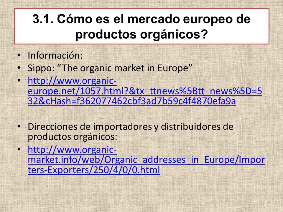 3.1. Cómo es el mercado europeo de productos orgánicos? Información: Sippo: The organic market in Europe http://www.organic- europe.net/1057.html?&tx_