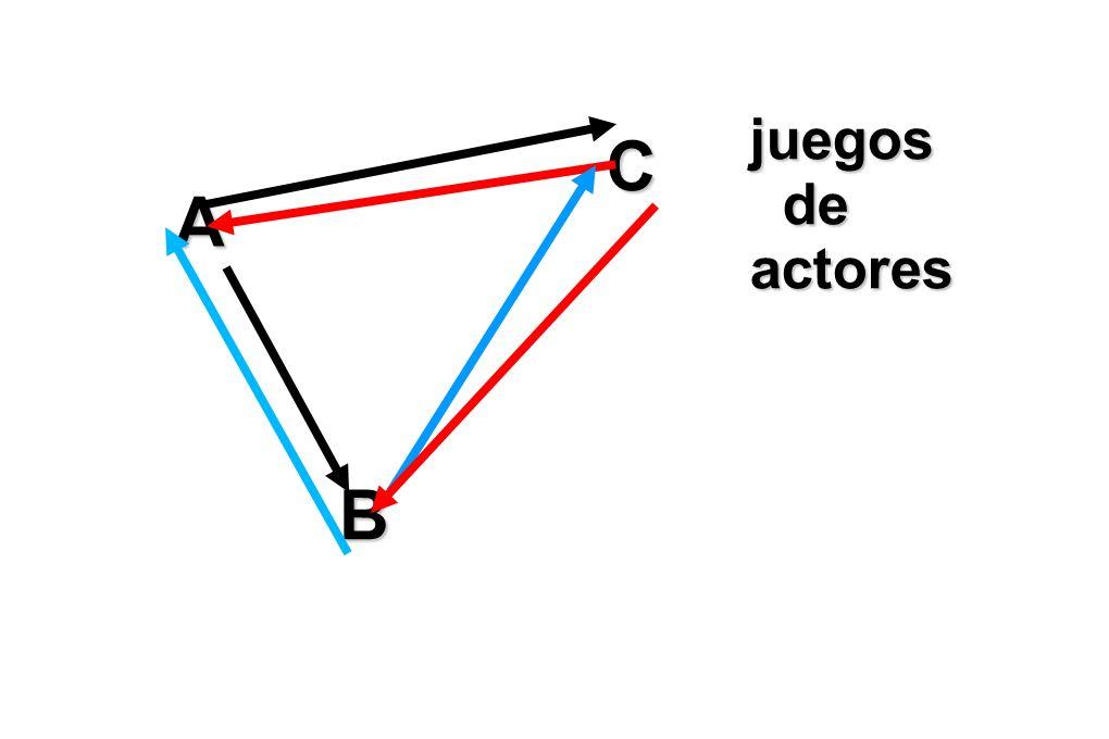 A B C juegos de actores de actores