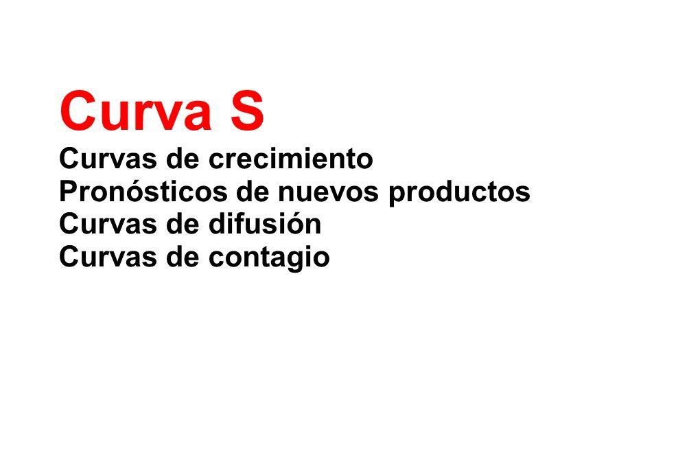 Curva S Curvas de crecimiento Pronósticos de nuevos productos Curvas de difusión Curvas de contagio